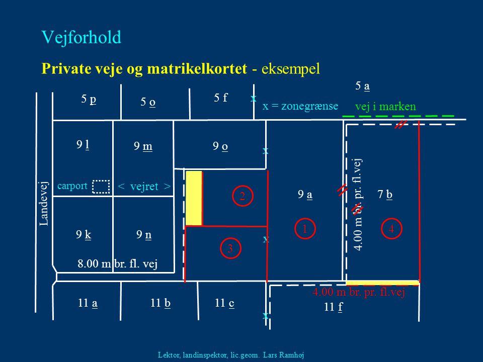 Vejforhold Private veje og matrikelkortet - eksempel 5 a 5 p 5 f 5 o