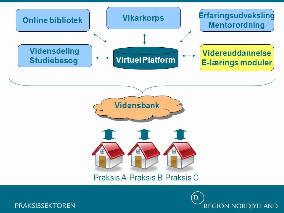 Videreuddannelse E-lærings moduler