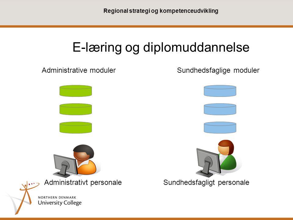 E-læring og diplomuddannelse