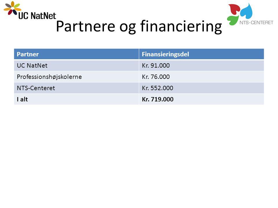 Partnere og financiering