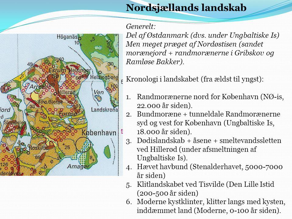 Nordsjællands landskab