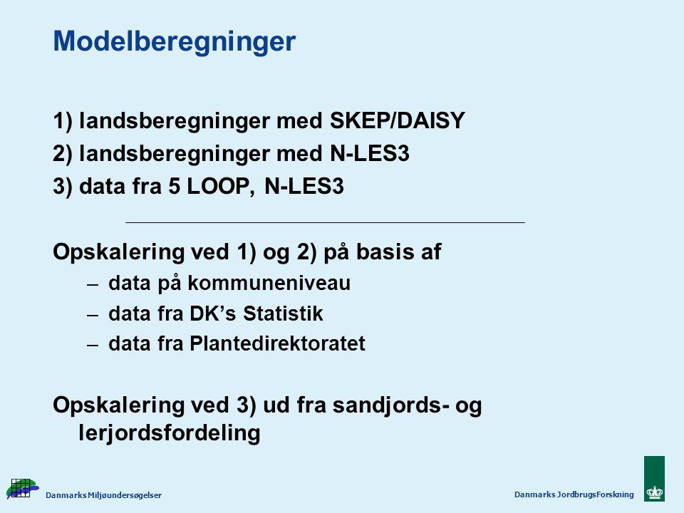 Modelberegninger 1) landsberegninger med SKEP/DAISY
