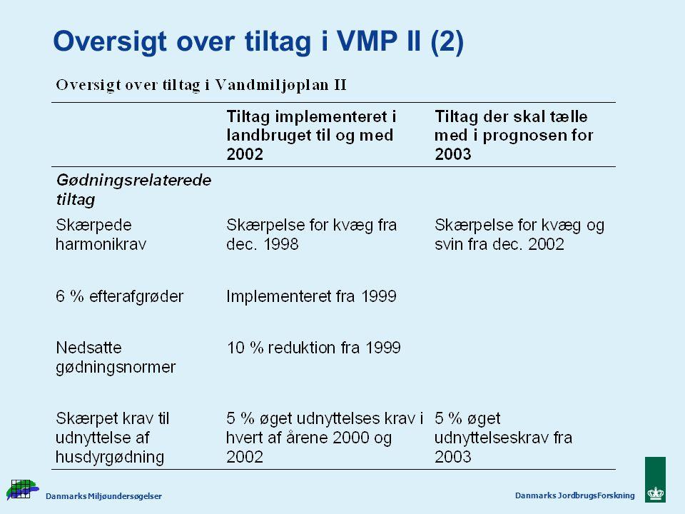 Oversigt over tiltag i VMP II (2)