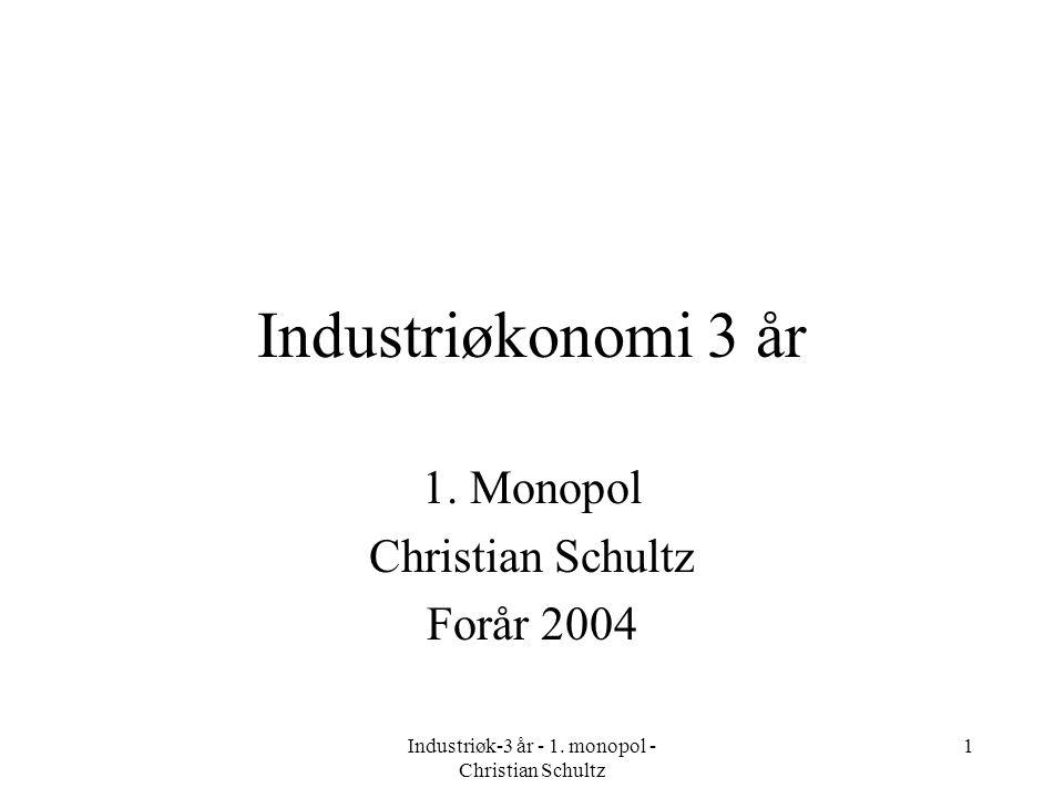 1. Monopol Christian Schultz Forår 2004