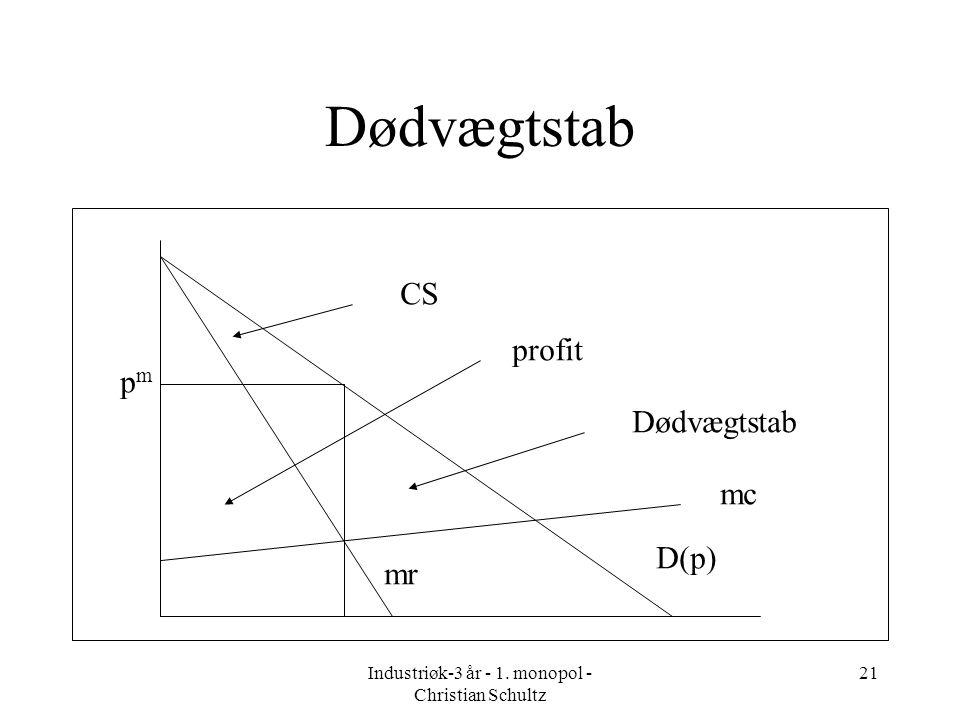 Industriøk-3 år - 1. monopol - Christian Schultz