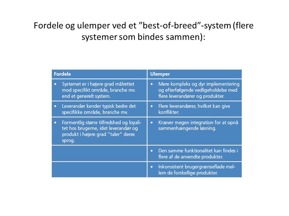 Fordele og ulemper ved et best-of-breed -system (flere systemer som bindes sammen):