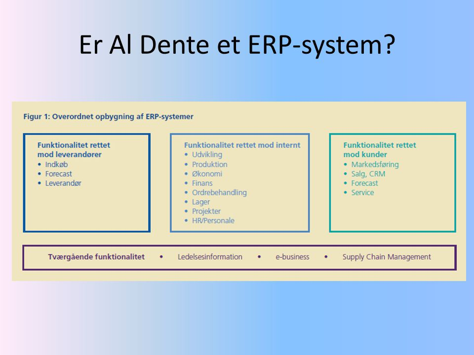 Er Al Dente et ERP-system