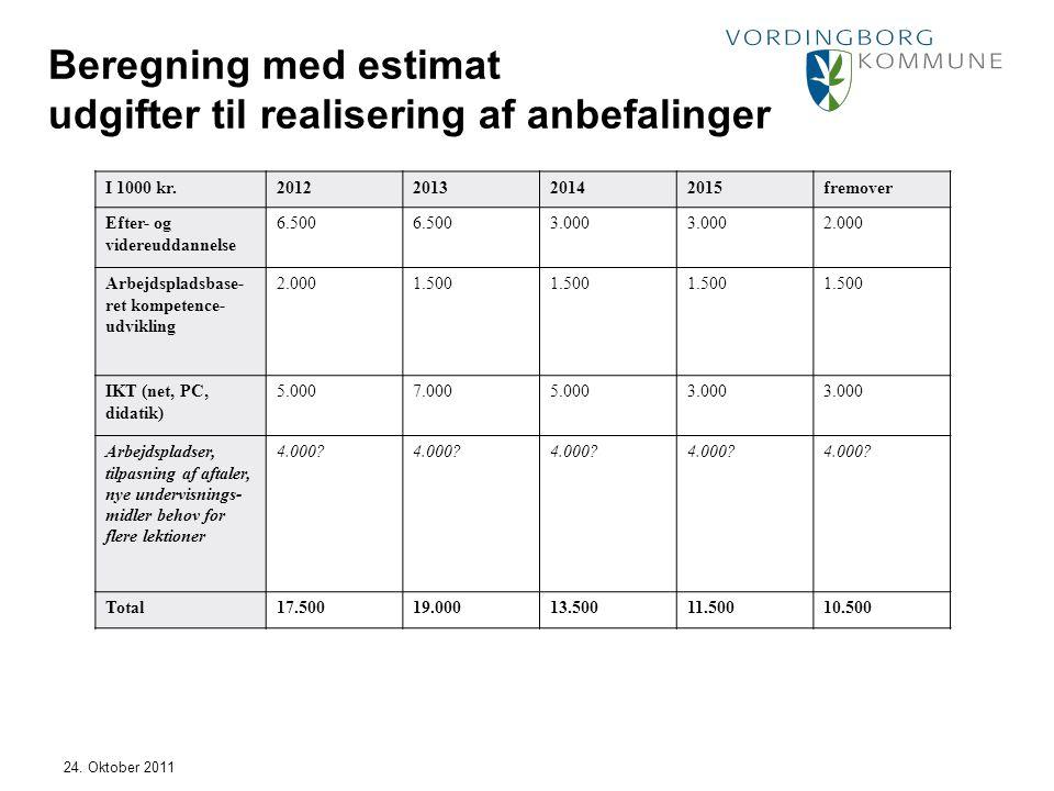 Beregning med estimat udgifter til realisering af anbefalinger