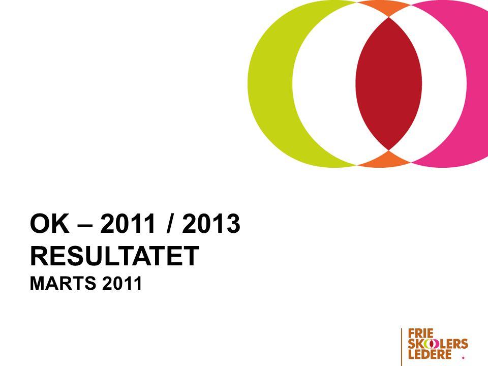 OK – 2011 / 2013 Resultatet Marts 2011