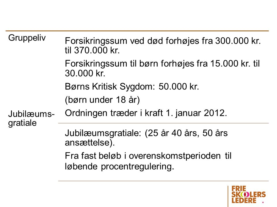 Forsikringssum ved død forhøjes fra 300.000 kr. til 370.000 kr.