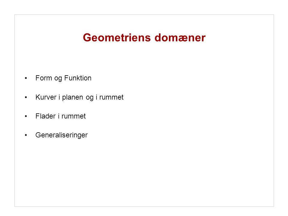Geometriens domæner Form og Funktion Kurver i planen og i rummet