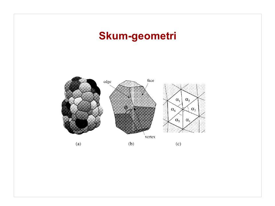 Skum-geometri