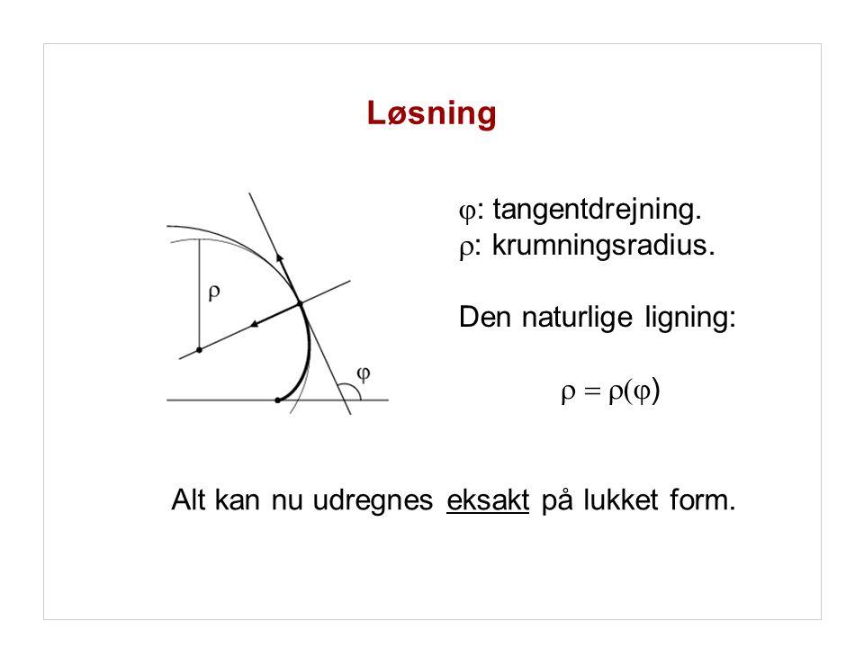 Løsning j: tangentdrejning. r: krumningsradius. Den naturlige ligning:
