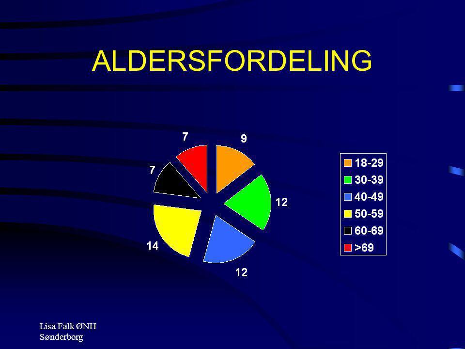 ALDERSFORDELING Lisa Falk ØNH Sønderborg