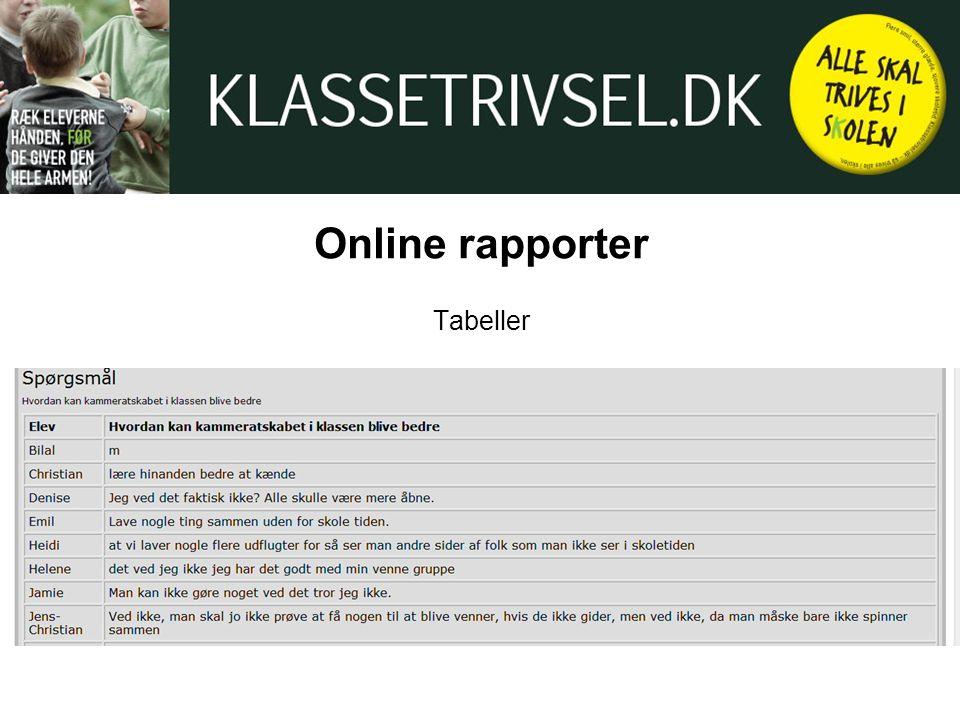 Online rapporter Tabeller