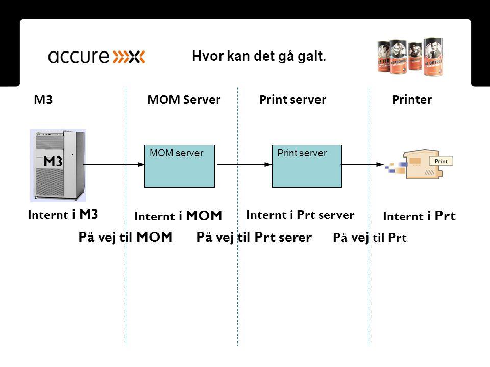 M3 MOM Server Print server Printer