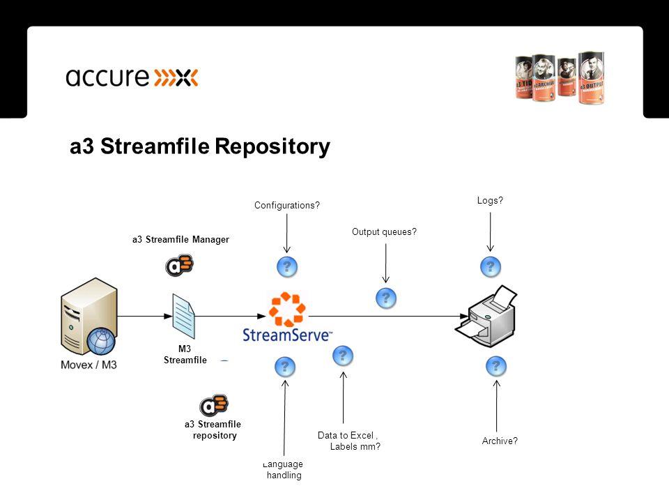 a3 Streamfile Repository