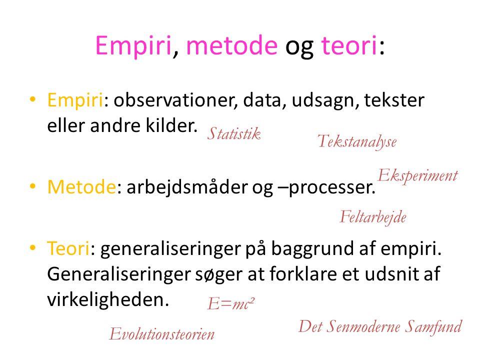Empiri, metode og teori: