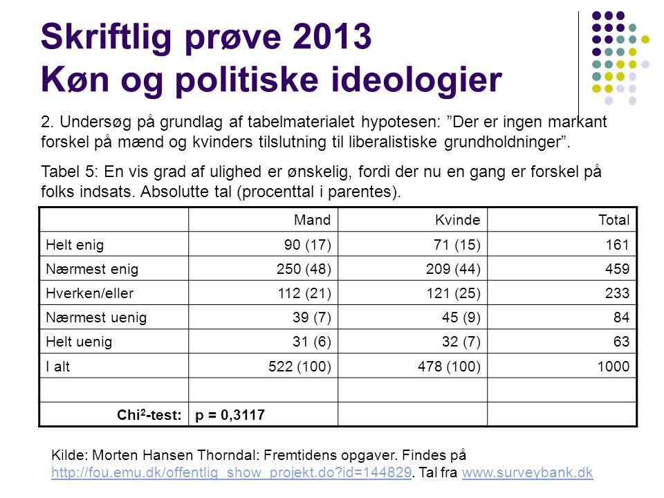 Skriftlig prøve 2013 Køn og politiske ideologier