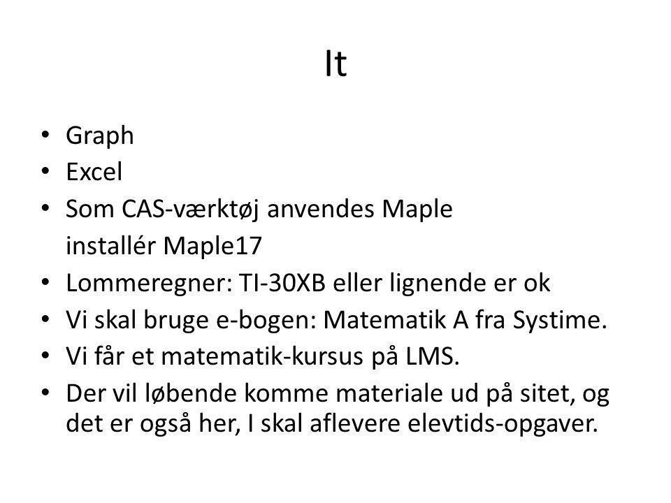 It Graph Excel Som CAS-værktøj anvendes Maple installér Maple17