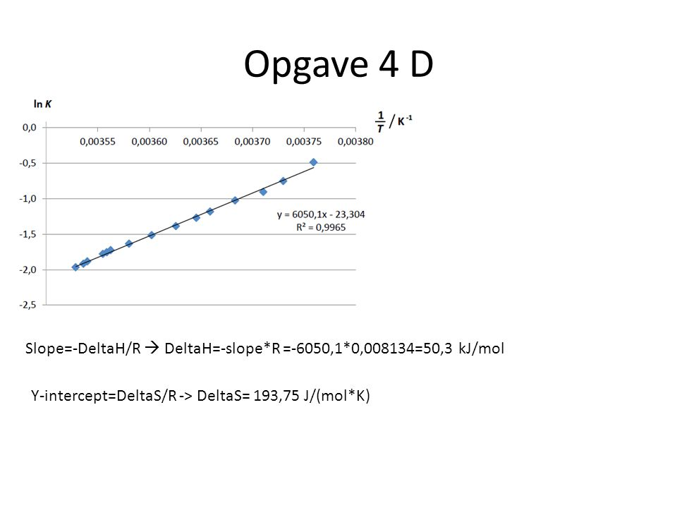 Opgave 4 D Slope=-DeltaH/R  DeltaH=-slope*R =-6050,1*0,008134=50,3 kJ/mol.