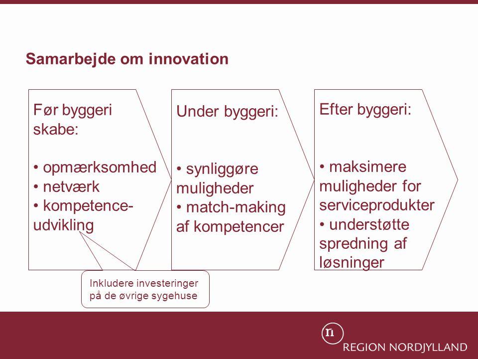 Samarbejde om innovation