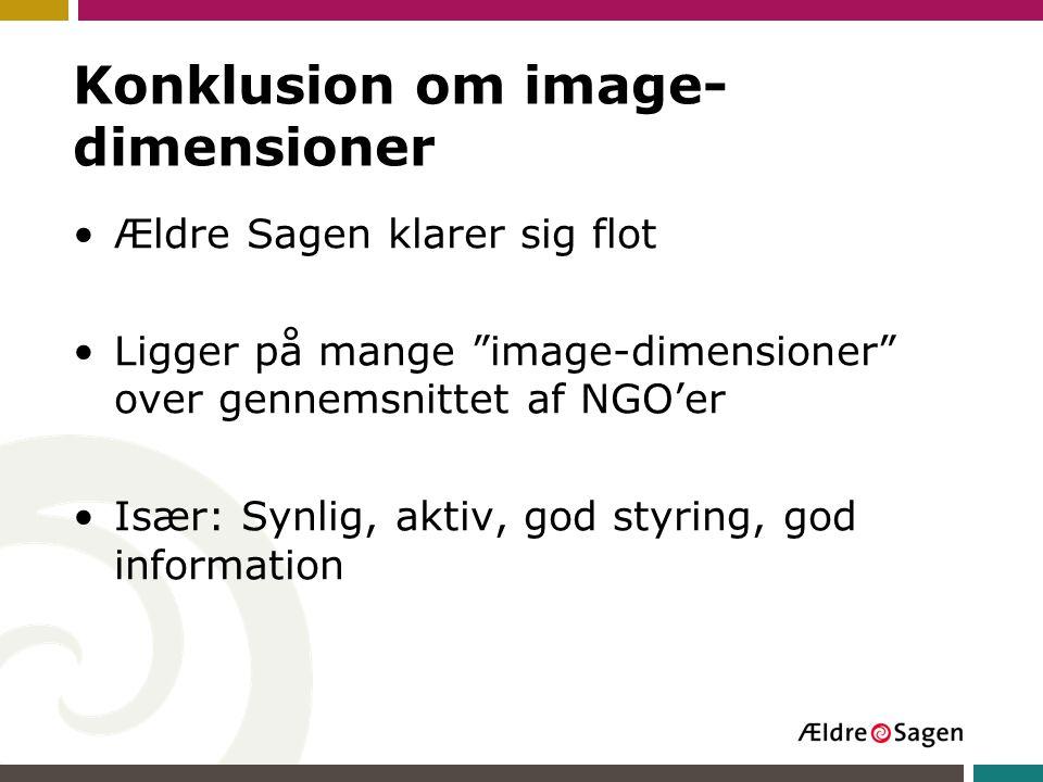 Konklusion om image-dimensioner