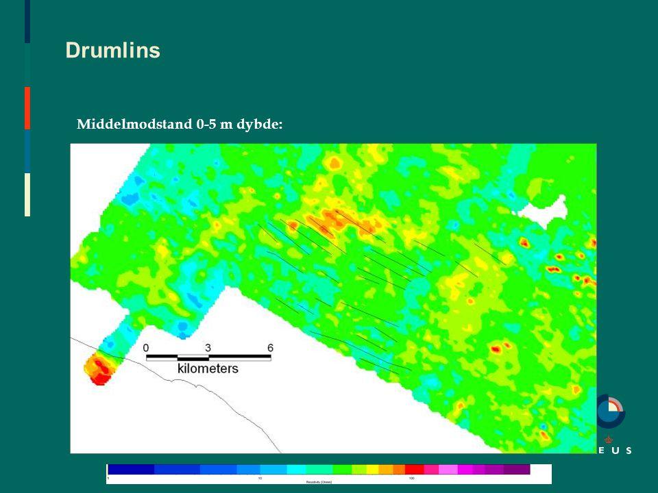 Drumlins Middelmodstand 0-5 m dybde: