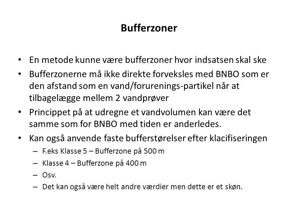 Bufferzoner En metode kunne være bufferzoner hvor indsatsen skal ske