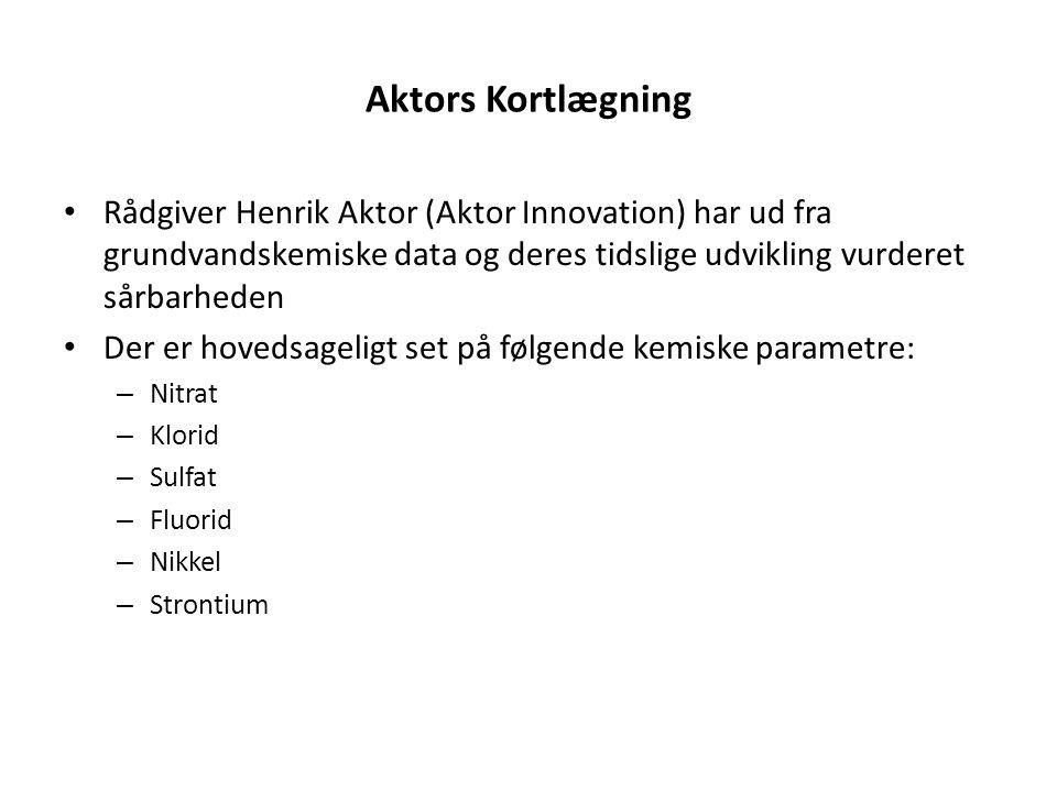 Aktors Kortlægning Rådgiver Henrik Aktor (Aktor Innovation) har ud fra grundvandskemiske data og deres tidslige udvikling vurderet sårbarheden.