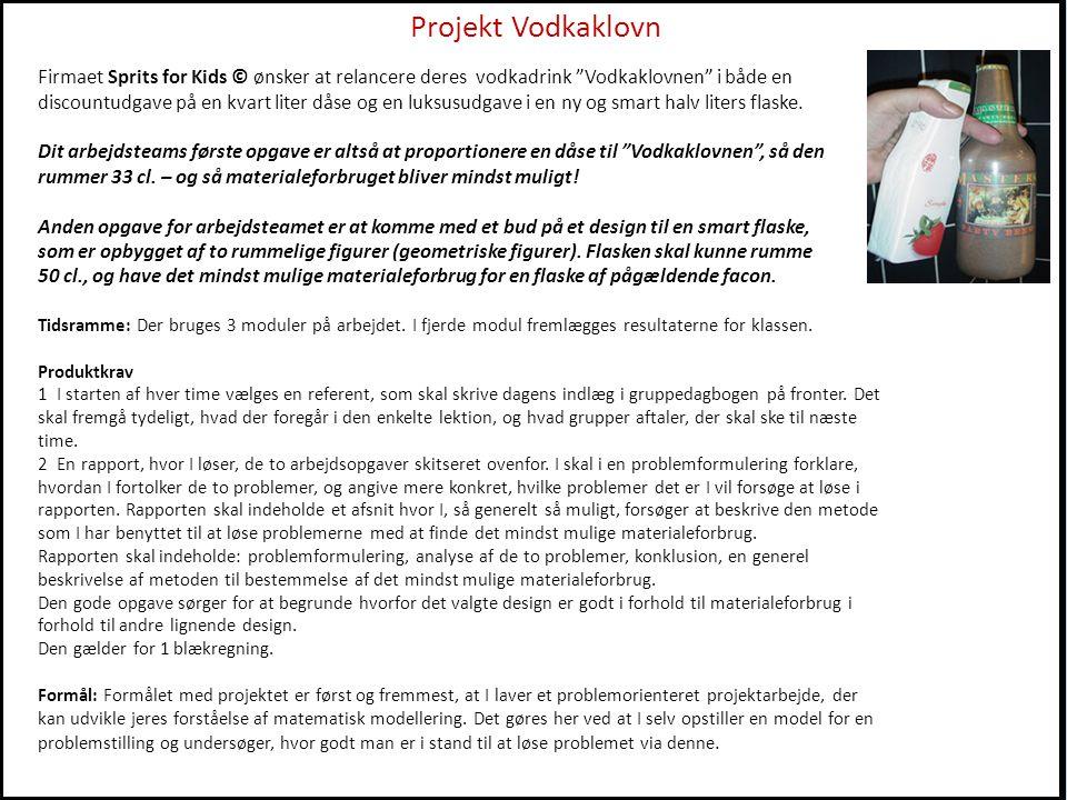 Projekt Vodkaklovn