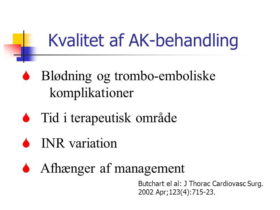 Kvalitet af AK-behandling