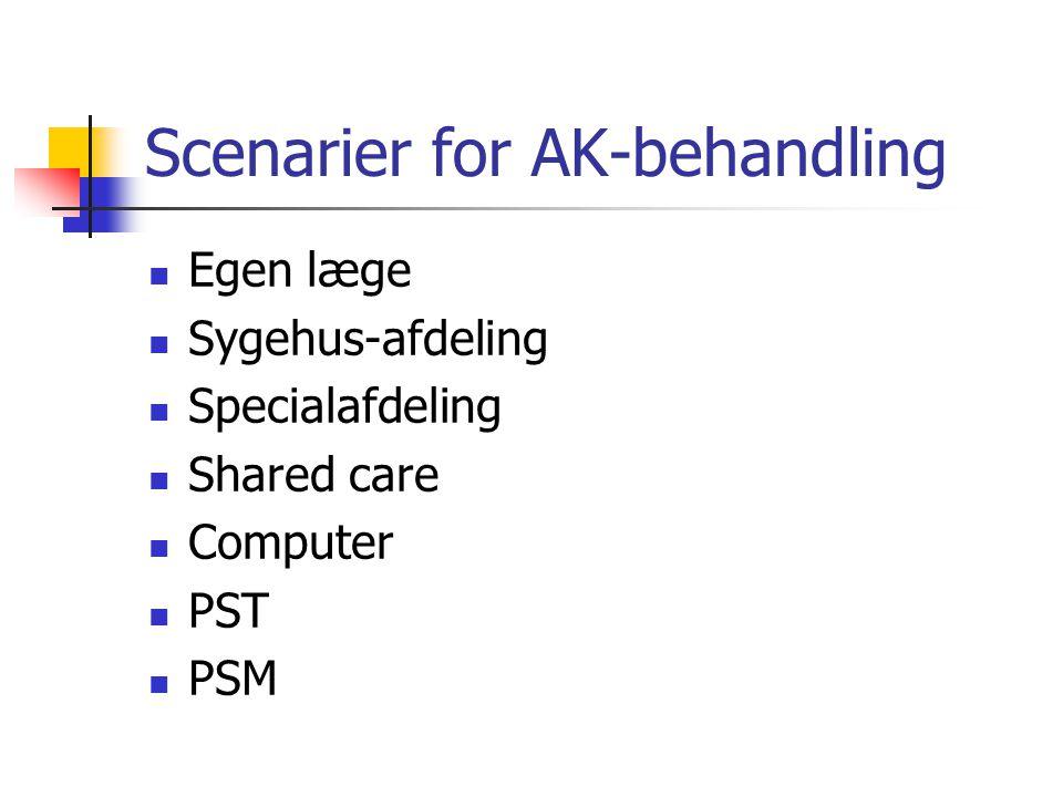 Scenarier for AK-behandling