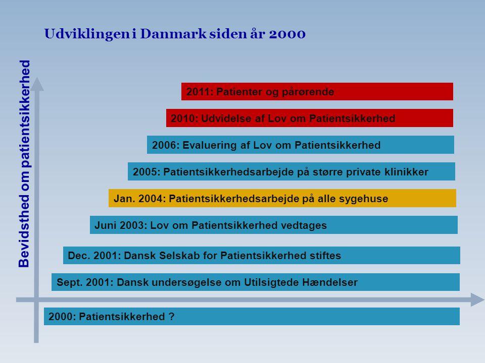 Udviklingen i Danmark siden år 2000