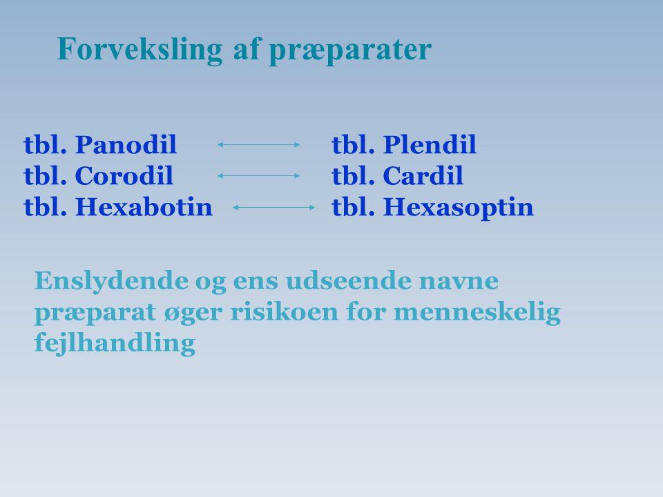 Forveksling af præparater