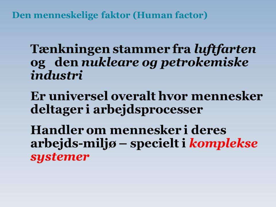 Den menneskelige faktor (Human factor)