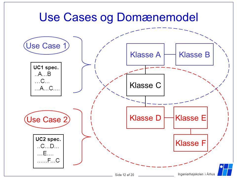 Use Cases og Domænemodel