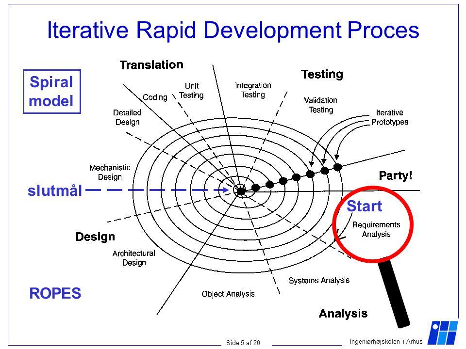 Iterative Rapid Development Proces