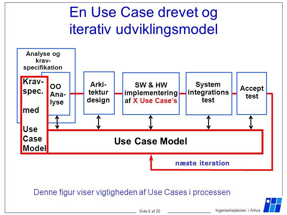 En Use Case drevet og iterativ udviklingsmodel