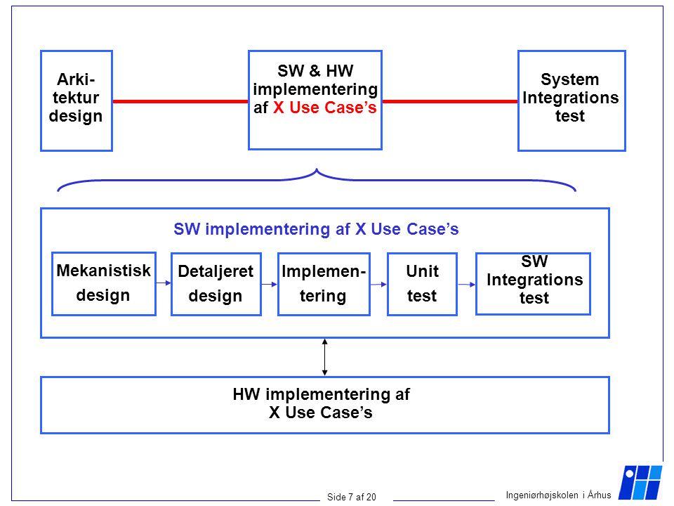SW & HW implementering. af X Use Case's. Arki-tektur. design. System. Integrations. test. SW implementering af X Use Case's.
