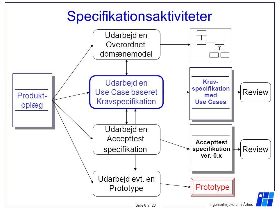 Specifikationsaktiviteter
