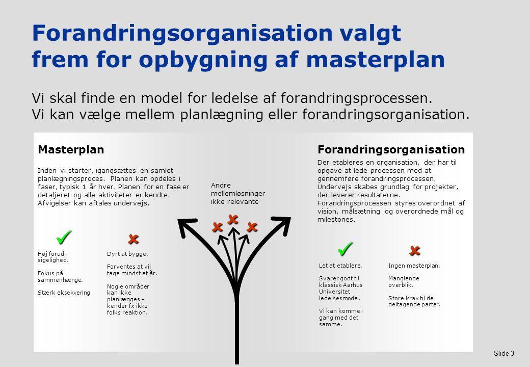 Forandringsorganisation valgt frem for opbygning af masterplan