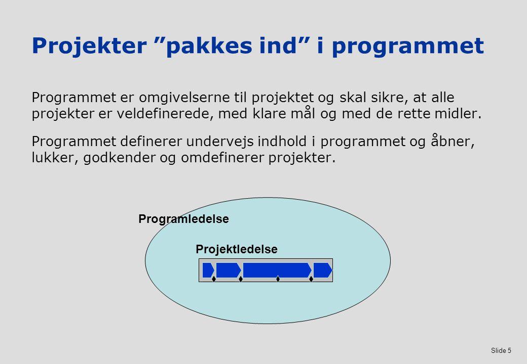 Projekter pakkes ind i programmet