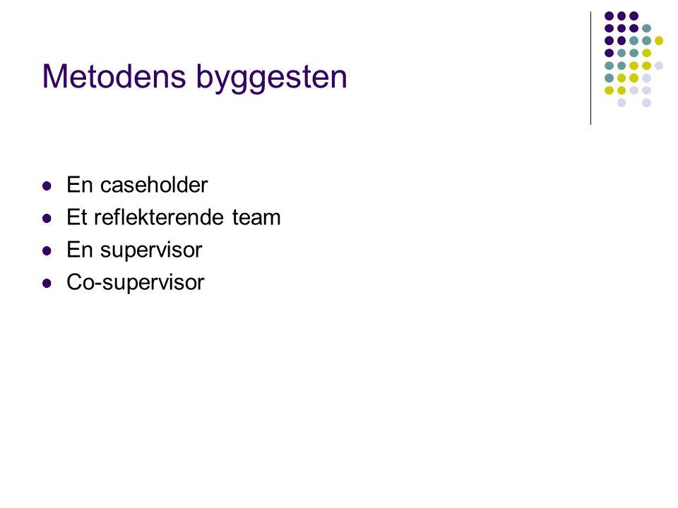 Metodens byggesten En caseholder Et reflekterende team En supervisor