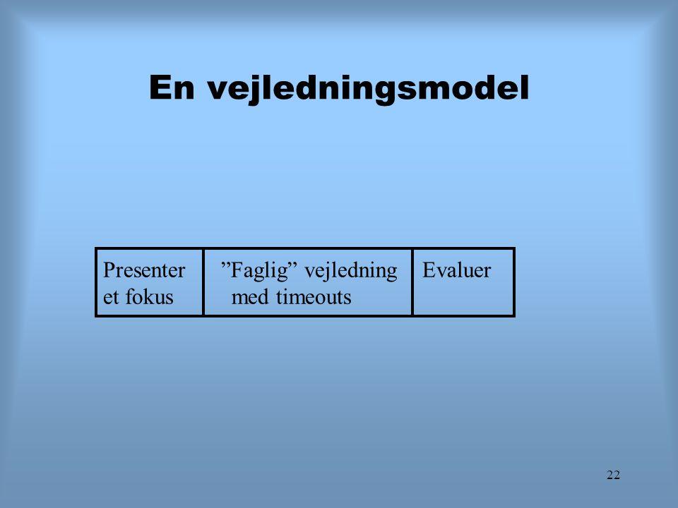 En vejledningsmodel Presenter Faglig vejledning Evaluer