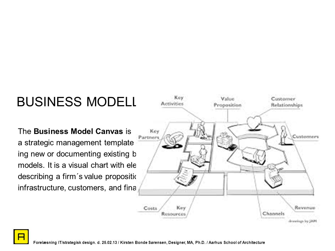 BUSINESS MODELLING The Business Model Canvas is