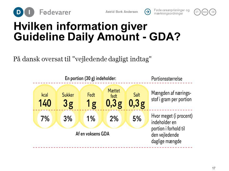 Hvilken information giver Guideline Daily Amount - GDA