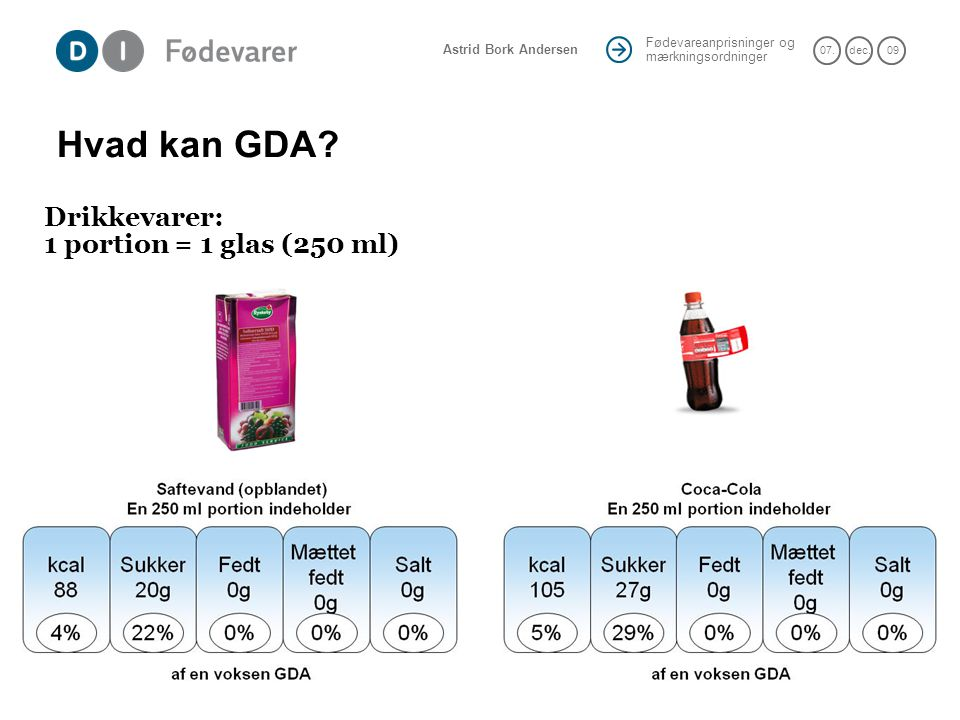 Hvad kan GDA Drikkevarer: 1 portion = 1 glas (250 ml)