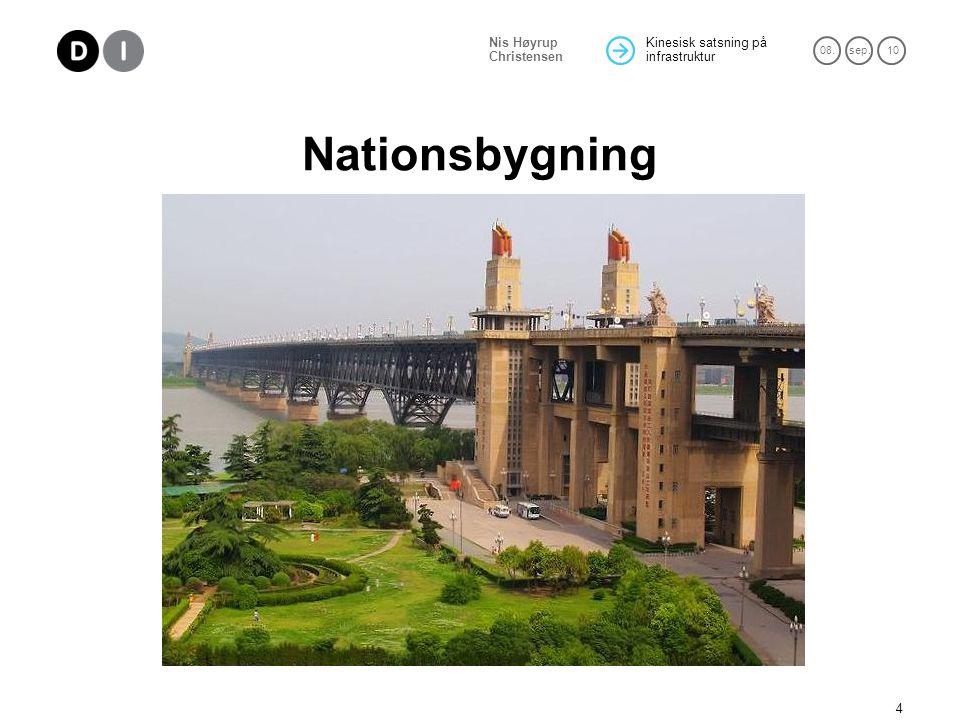 Nationsbygning Kinesisk satsning på infrastruktur