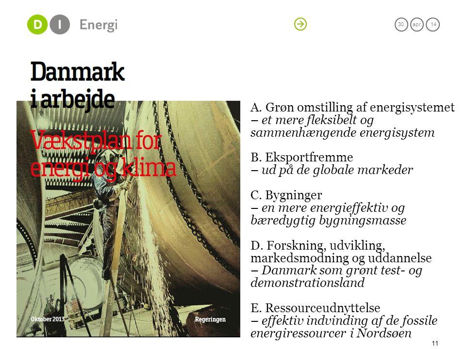 A. Grøn omstilling af energisystemet